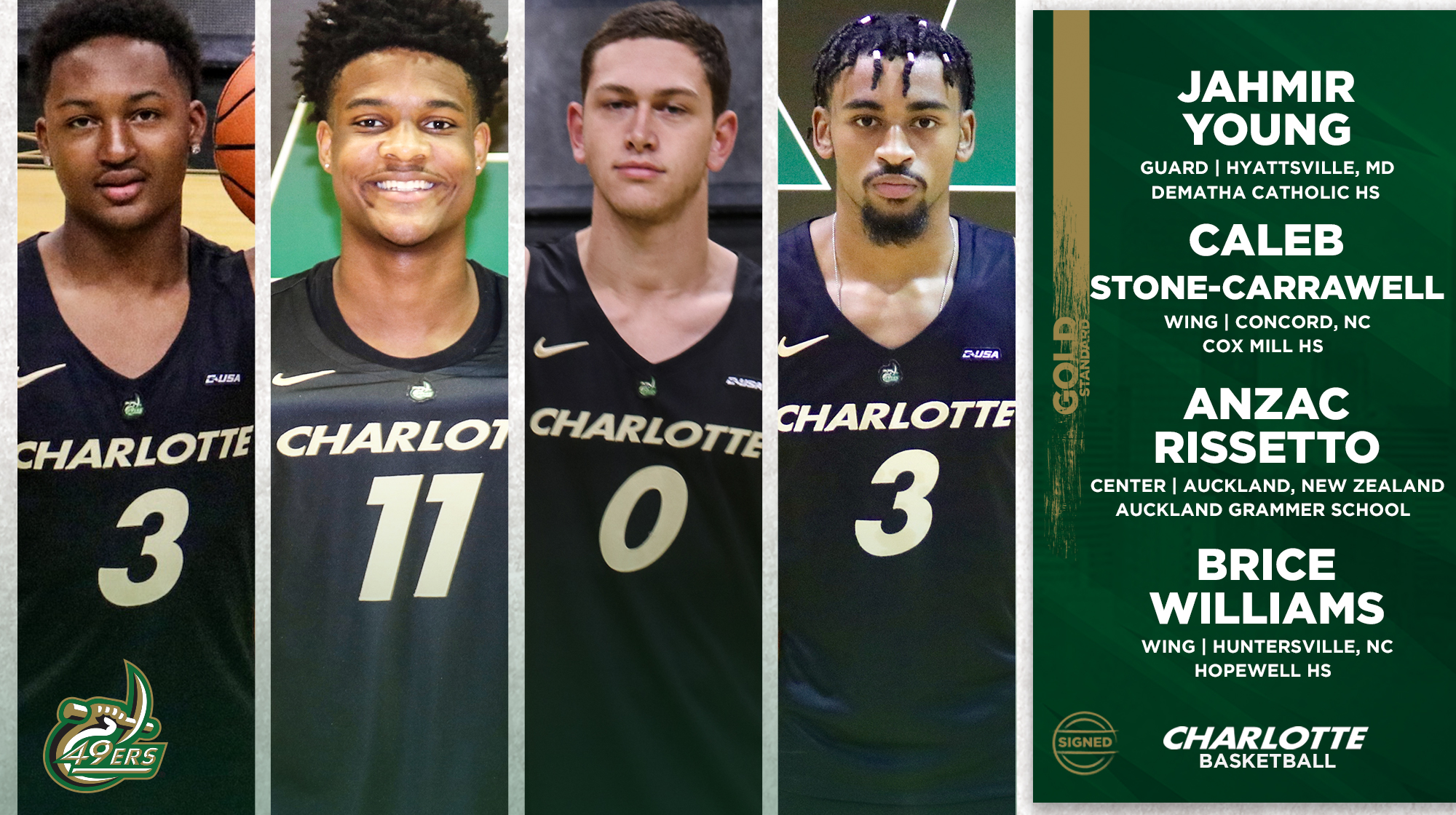 a2372b859 Charlotte 49ers Sign Four Talented Prep Standouts - UNC Charlotte ...
